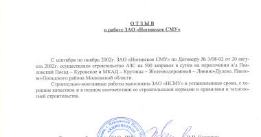 ЗАО «ИНС»